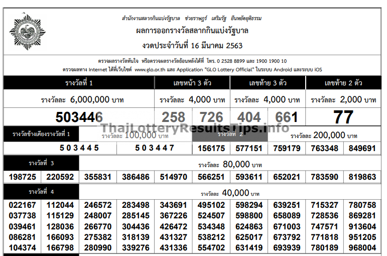 Thailand lottery draw schedule